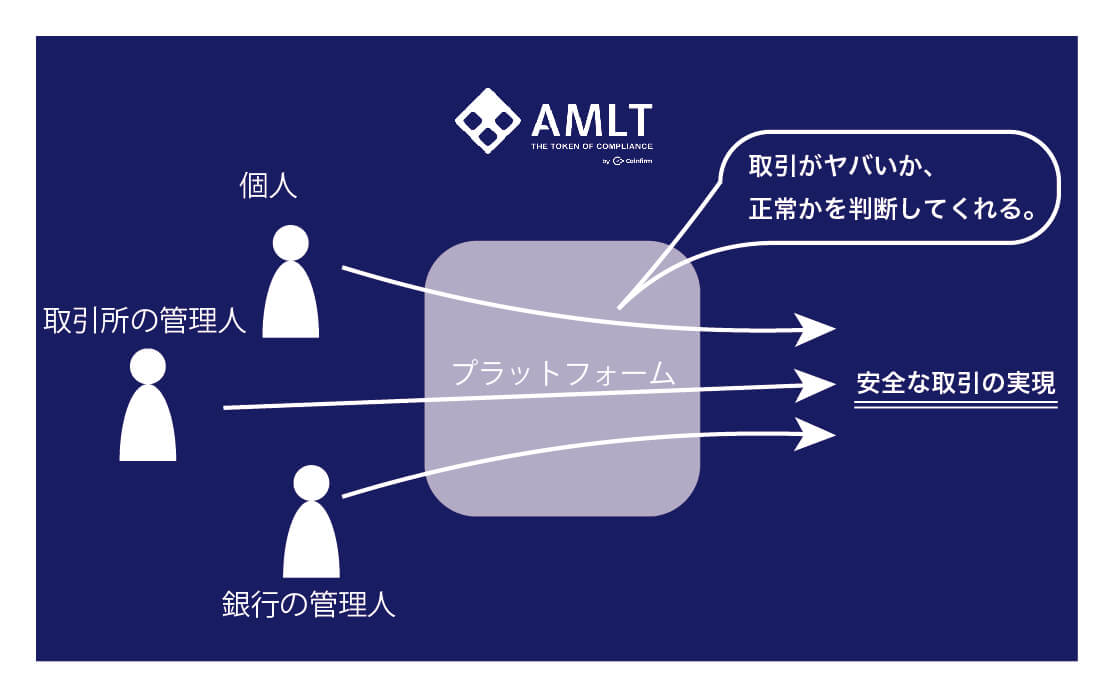 AMLT-01