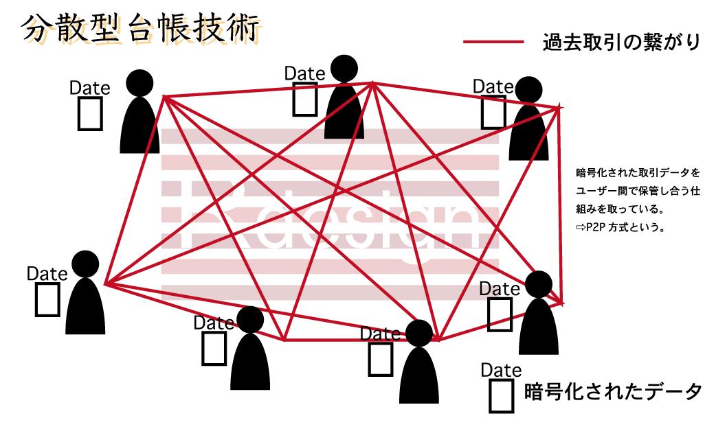 Blockchian01-01.png